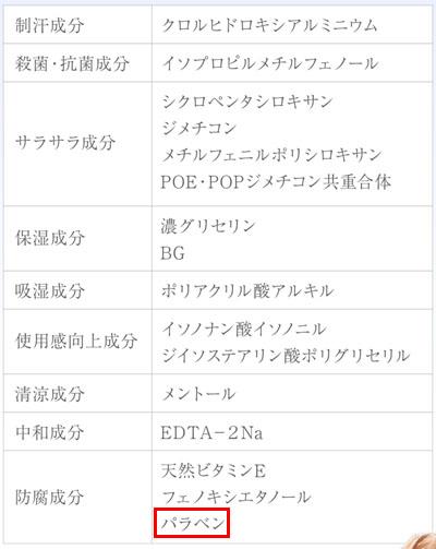 CC30の成分表